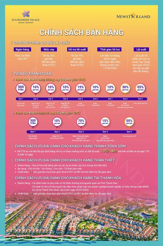 Tổng hợp chính sách bán hàng áp dụng cho phân khu Sun Riverside Village